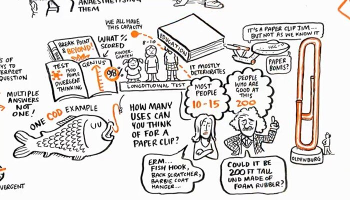 Sir Ken Robinson, Changing Education Paradigms